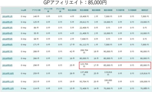 SEO対策チェック診断表を無料プレゼント【ツール不要】