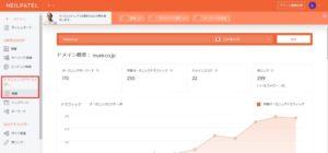 日本語版Ubersuggestにログイン